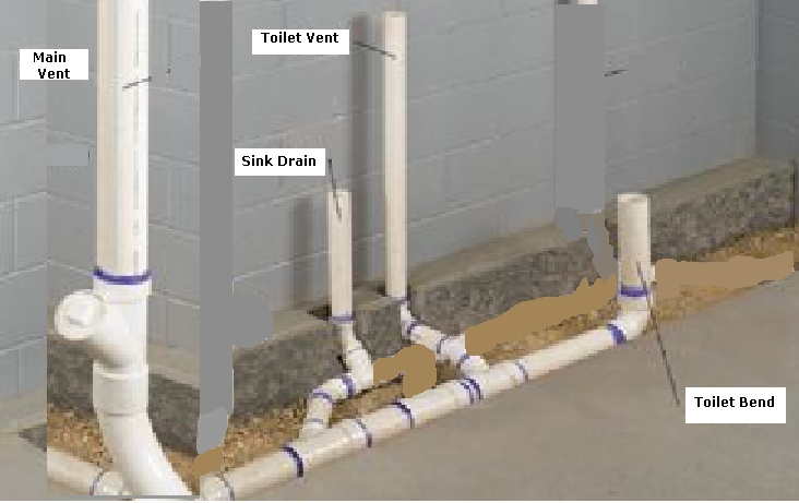 pics photos toilet rough in diagram with venting