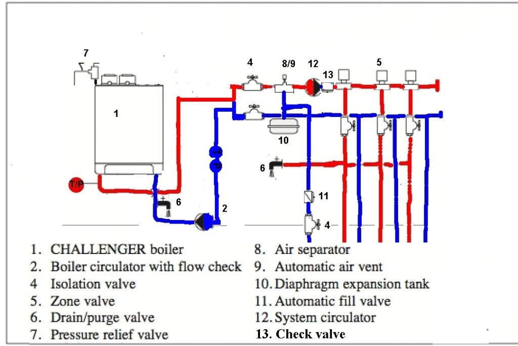 air pressure wiring diagram schematic boiler struggles twinsprings research institute fuel pressure wiring diagram