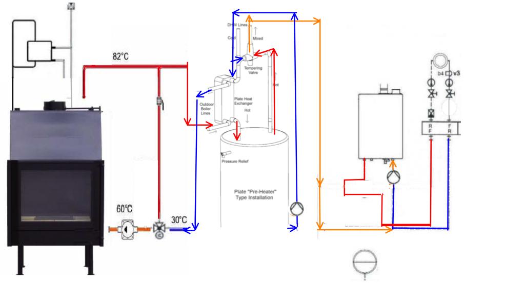 Wood Boiler Plumbing