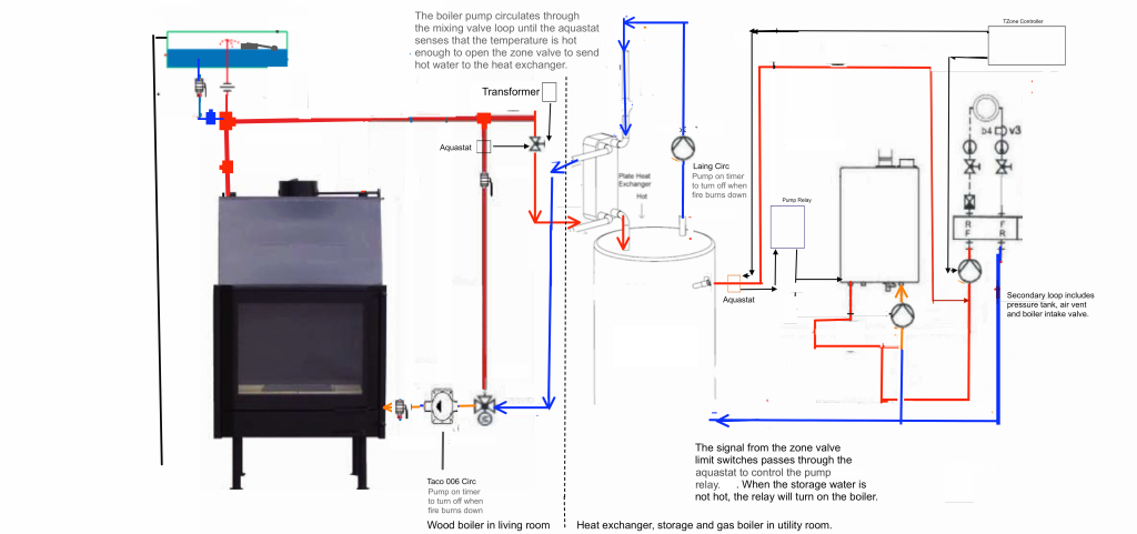 Dibble-Fireplace-Boiler-Piping-10-1024x481 Radiant Heat Wiring Diagram on