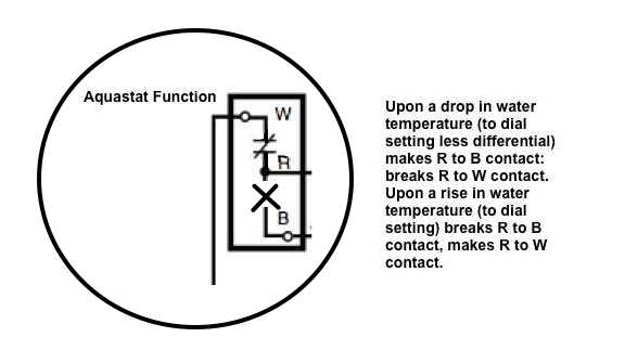 Diagrams For Fireplace Boiler Wiring