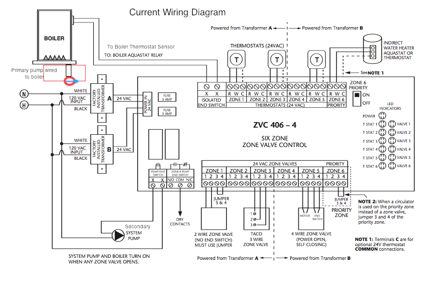 Current Wiring For The Boiler Twinsprings Research Institute
