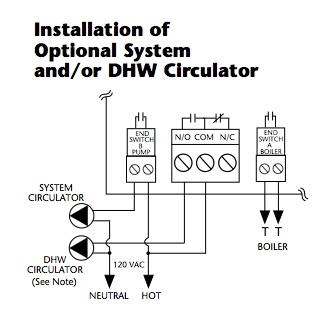 Honeywell Thermostat Wiring Diagram For Nest Further likewise Wiring Diagrams For Honeywell Boiler Controls also Taco Boiler Zone Controller Wiring Diagram together with 7xiuq I M Wiring New Burnham Boiler Two Taco Zone Valves moreover Taco Valve Wiring Diagram. on honeywell zone valve wiring