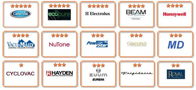 Central Vacuum Brands