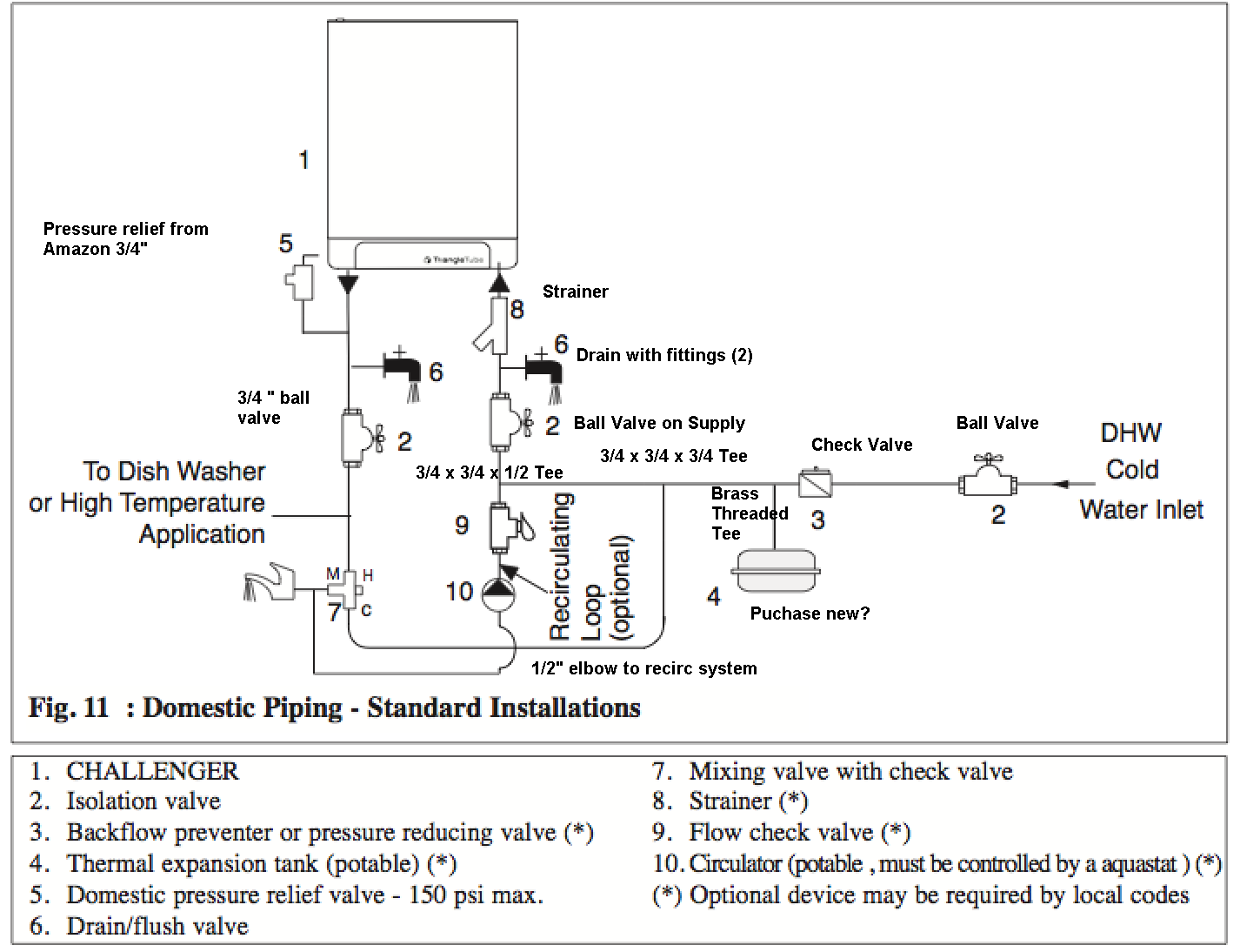 Challenger Boiler Dhw Piping For Install Twinsprings Research Mini Split Heat Pump Wiring Diagram