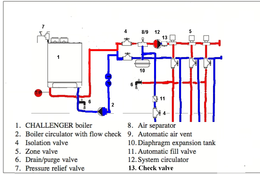 Challenger Boiler System Piping for Install_3 | Twinsprings Research ...