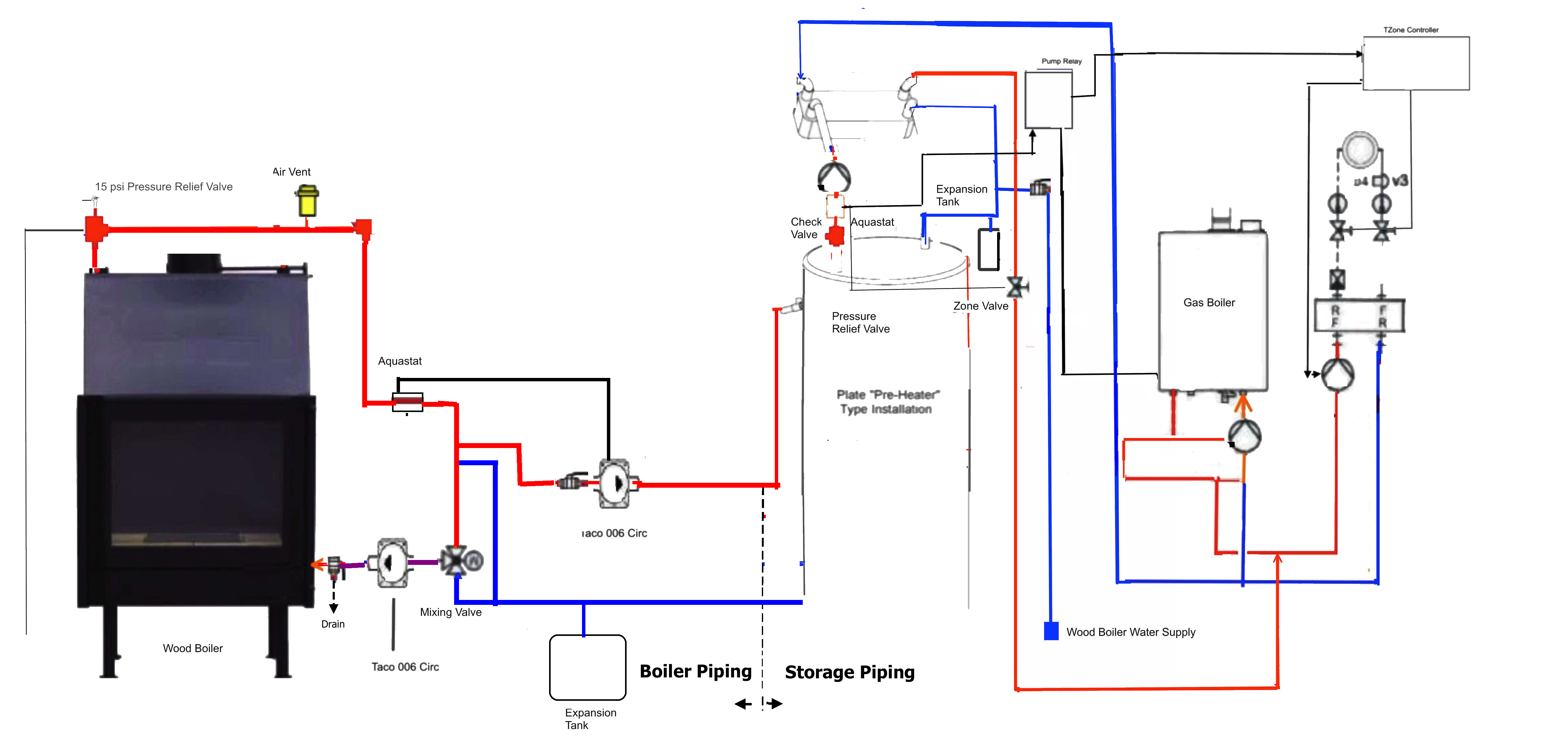 Amazing Steam Boiler Piping Diagram s Electrical and Wiring