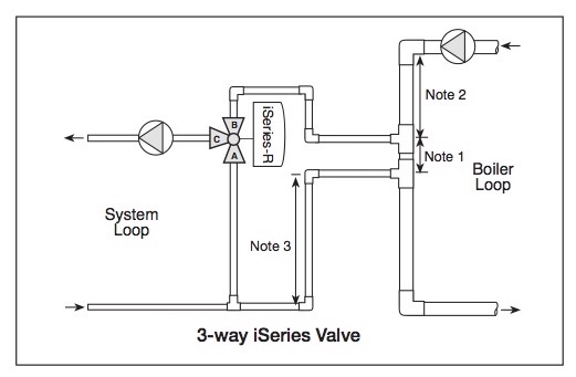 primary secondary boiler piping diagrams