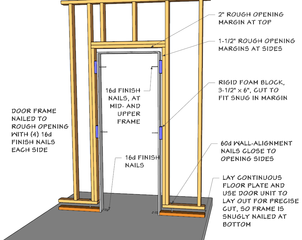 Door Frame Set In Floating Wall Twinsprings Research