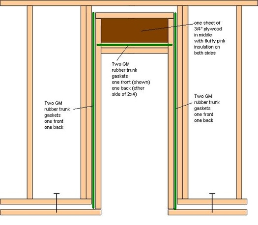 ... 525 × 458 pixels. Floating wall door framing 2  sc 1 st  Twinsprings Research Institute & Floating wall door framing 2 | Twinsprings Research Institute